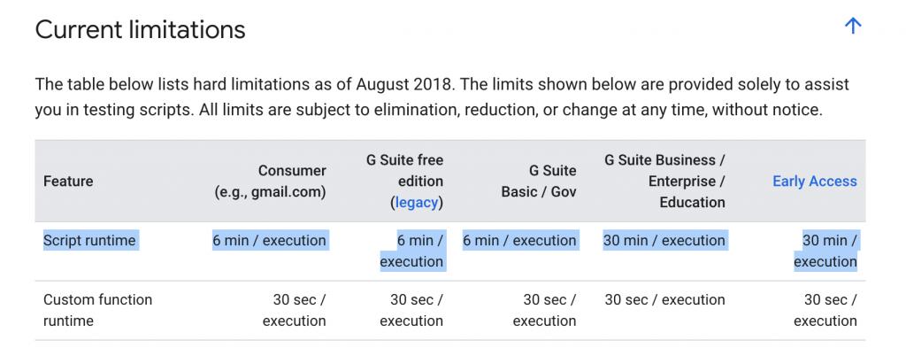 G Suite Runtime Limit